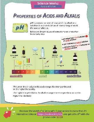 Properties of Acids and Alkalis
