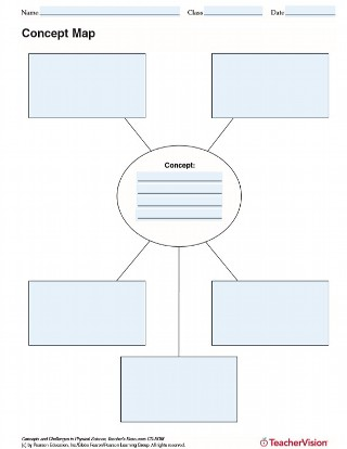 Concept Map Graphic Organizer