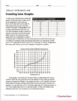 Creating Line Graphs Printable
