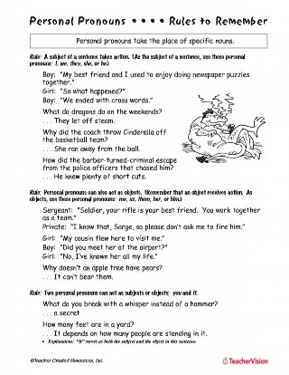 Personal Pronouns Practice Worksheet