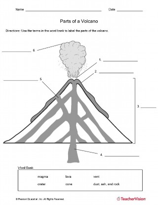 Parts of a Volcano Labeling Worksheet - TeacherVision
