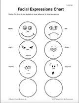 Facial expressions chart teachervision