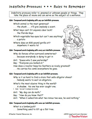 Indefinite Pronouns Printable