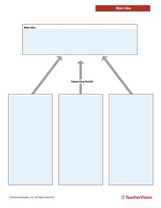 Main Idea and Supporting Details Web Graphic Organizer