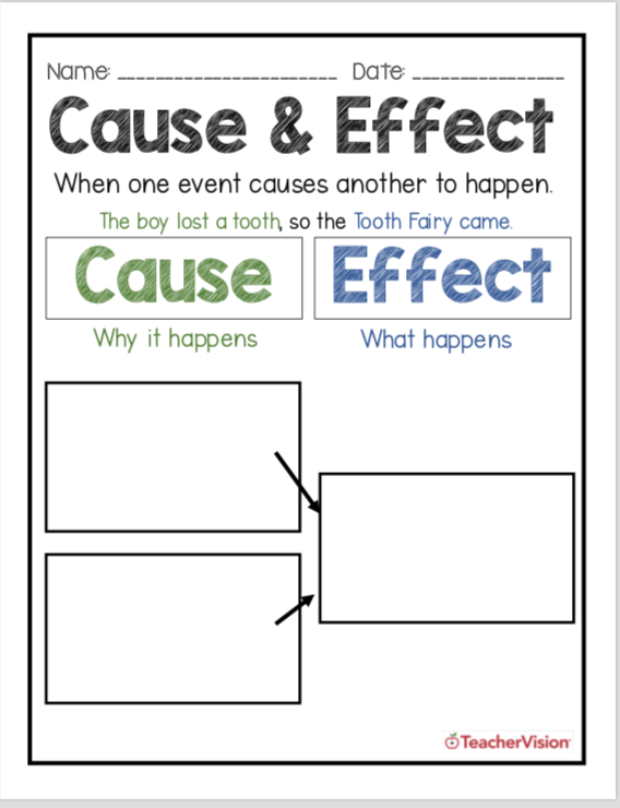 Cause and Effect Graphic Organizer (2-3)