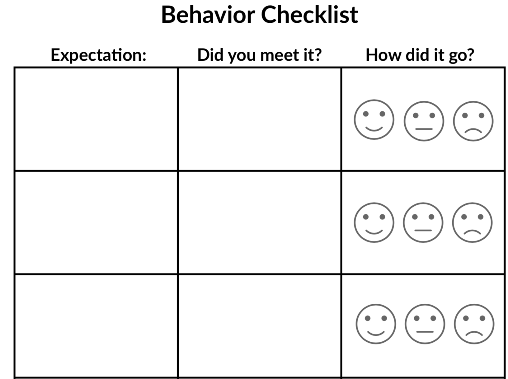 Behavior Checklist