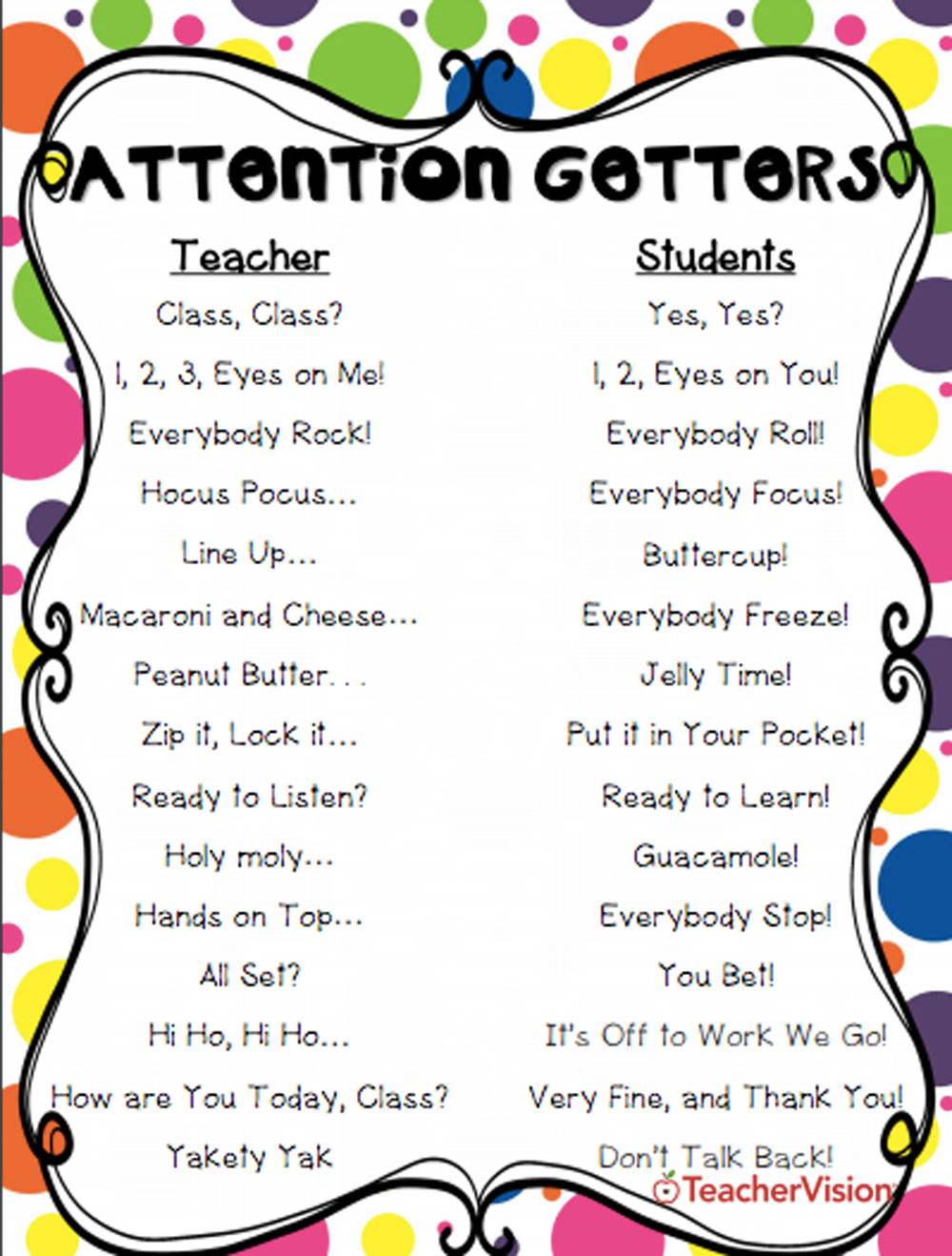 Phrases to get students' attention and re-focus students