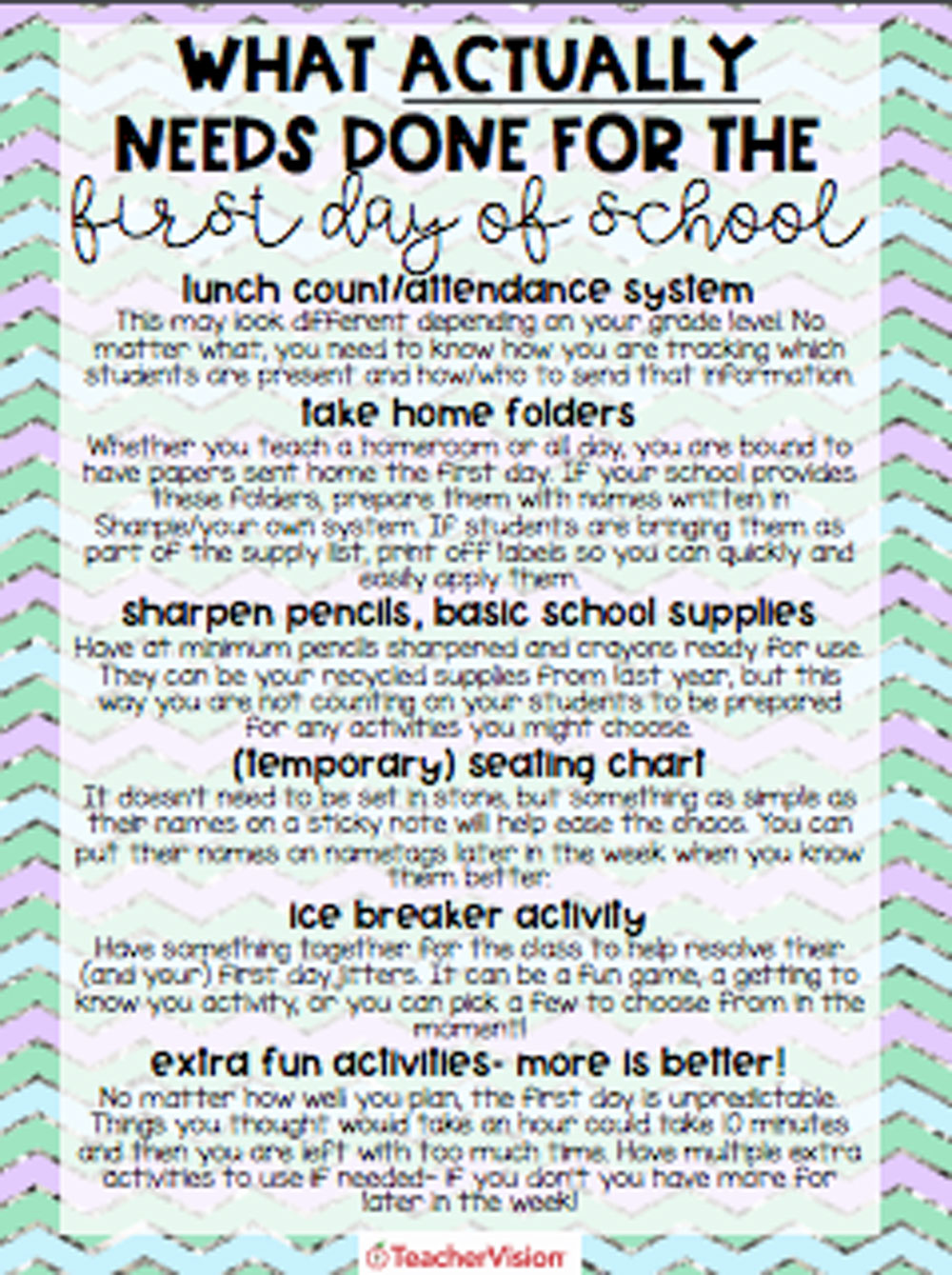 A back to school checklist for elementary teachers