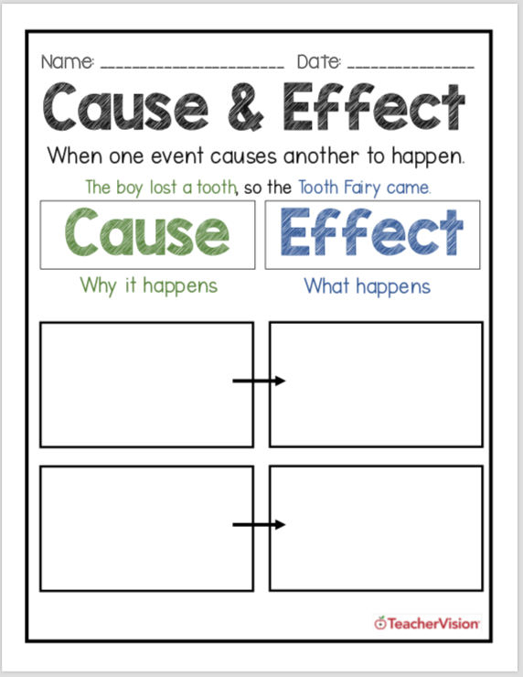 New This Week Cause And Effect Graphic Organizers Teachervision