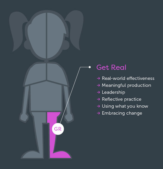 Get Real - Learning Goal: Real-World Effectiveness