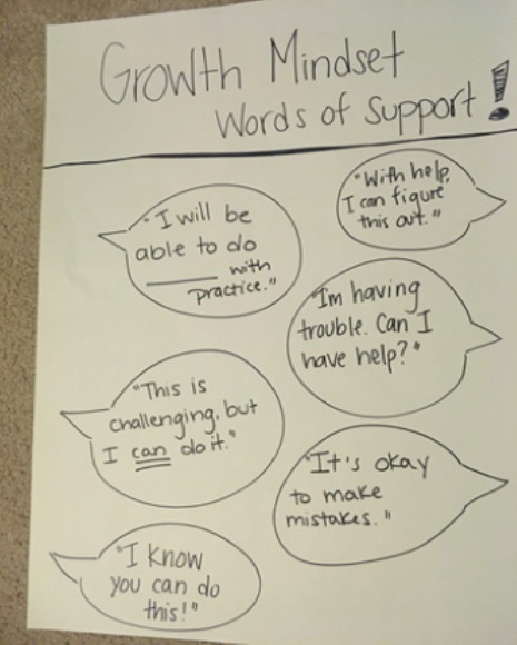 growth mindset anchor chart example