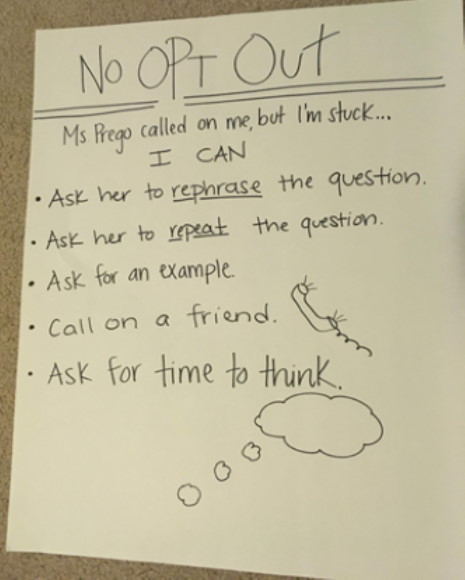 no opt-out anchor chart example