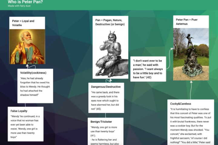 Padlet activity 2 Research, Share, Connect