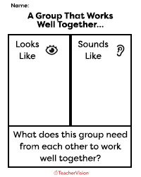 looks like and sounds like graphic organizer