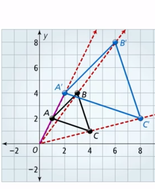 Screenshot of video with graph - overlaid by play button