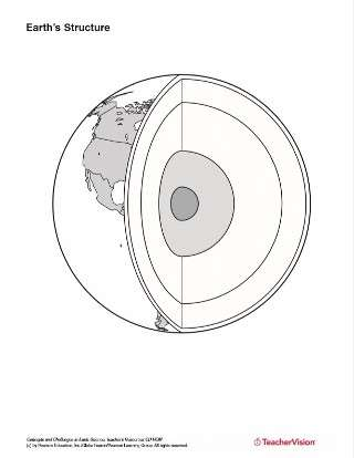 Earth's Structure Printable for Earth Science Lessons
