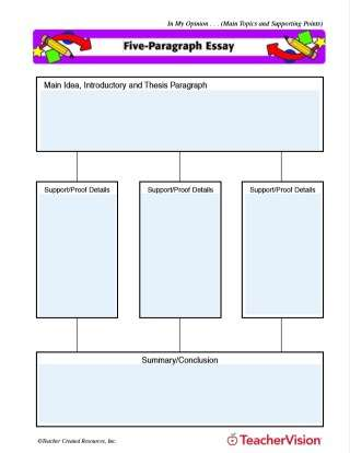Five Paragraph Essay Graphic Organizer