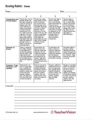 Scoring Rubric Drama for Language Arts and Drama Classes