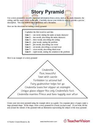 Story Pyramid for Creative Writing