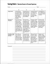 Scoring Rubric: Narrative Based on Personal Experiences