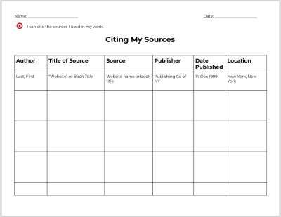 graphic organizer for citing sources