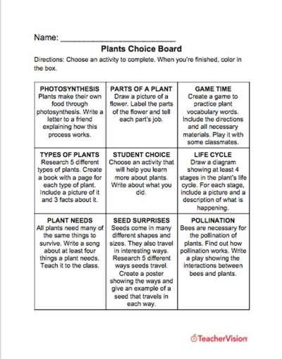 Plant Lessons, Printables, & Resources (K-12) - TeacherVision