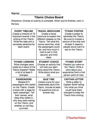 activities to support students to learn about the Titanic
