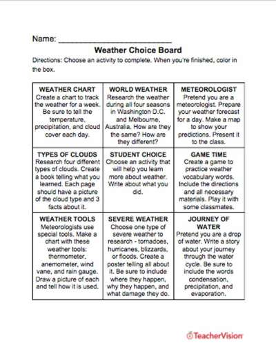 Weather Worksheets, Lessons, Resources Grades K-12 ...