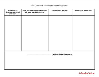 a graphic organizer for designing a classroom mission statement