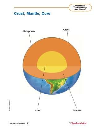 Earthquakes and Volcanoes Lesson and Activities