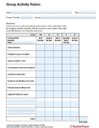 Group Activity Rubric for ELA, Social Studies, Science