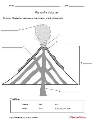 Parts of a Volcano Worksheet (Labeling Activity)