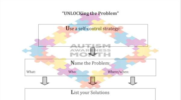 UNLOCKing the Problem Student Self-Analysis Worksheet
