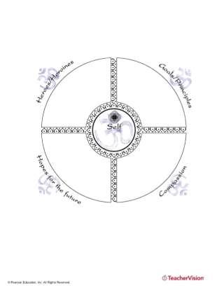 Personal Mandala Icebreaker Activity