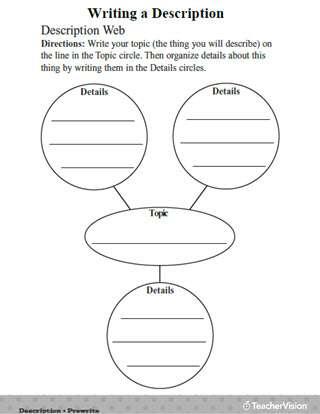 Writing a Descriptive Paragraph (Grade 5)