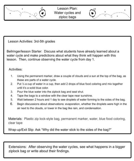 Lesson Plan Water Cycles