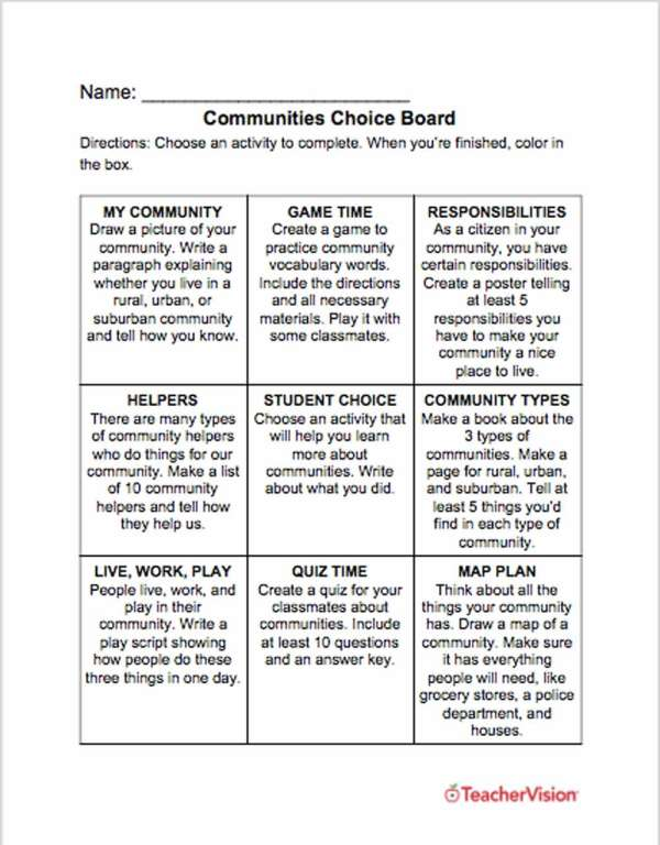 Activities to support students to learn about community