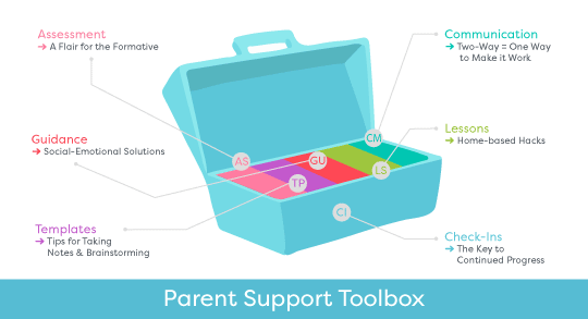 remote learning toolbox for parents