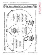 Dogs and Cats as Pets: Venn Diagram - TeacherVision