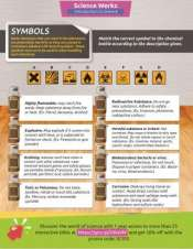 Match the Chemicals with Their Hazard Symbols