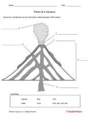 Parts of a volcano labeling worksheet teachervision parts of a volcano labeling worksheet ccuart Choice Image