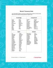Alphabetical list of Bloom's Taxonomy Verbs